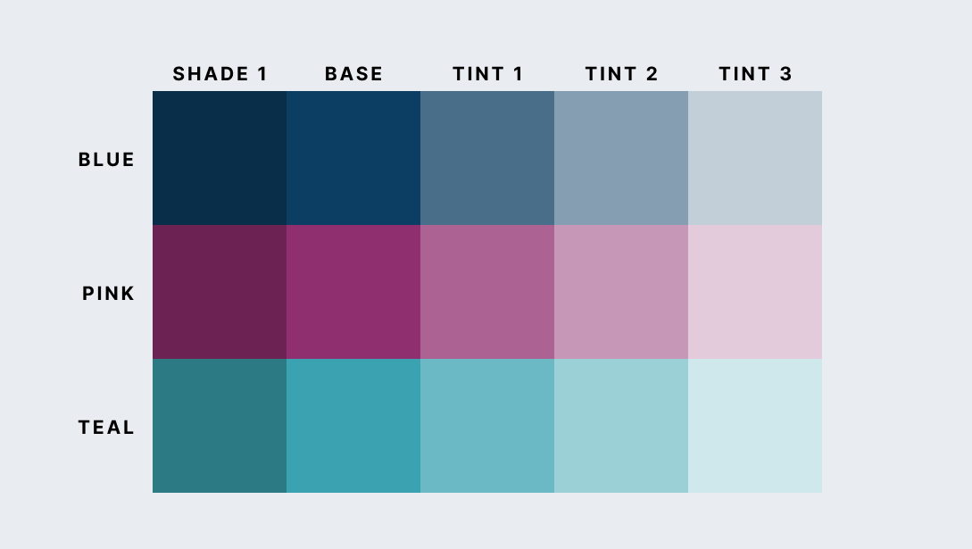 A colour matrix demonstrating all the tints and shades